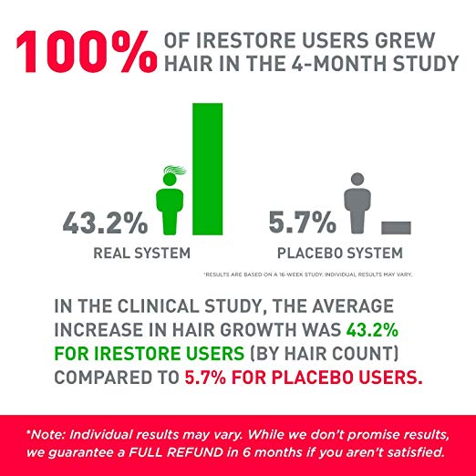 hair-laser-growth (2)